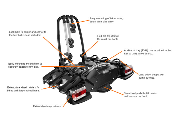 Thule VeloCompact 3 bike carrier
